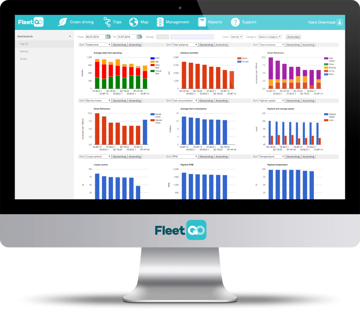 Software dashboard gestione di flotta FleetGO