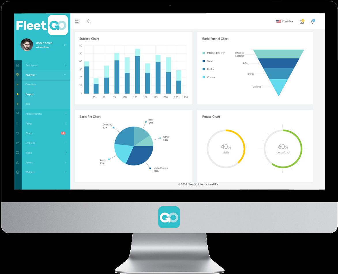 FleetGO software per la gestione di flotta con analisi e rapporti