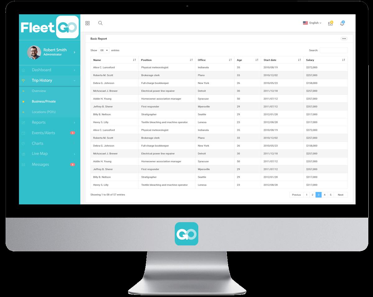 Software per la gestione di flotta rapporto di base FleetGO