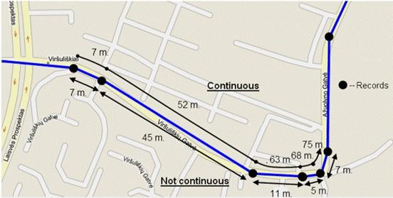tracking dinamico GPS